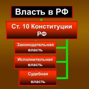 Органы власти Юрюзани